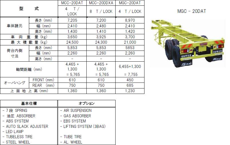 MGC-20DAT